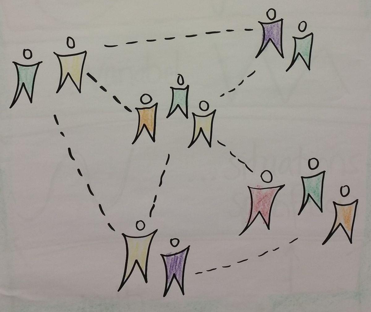 Männchen in Gruppen, die miteinander verbunden sind